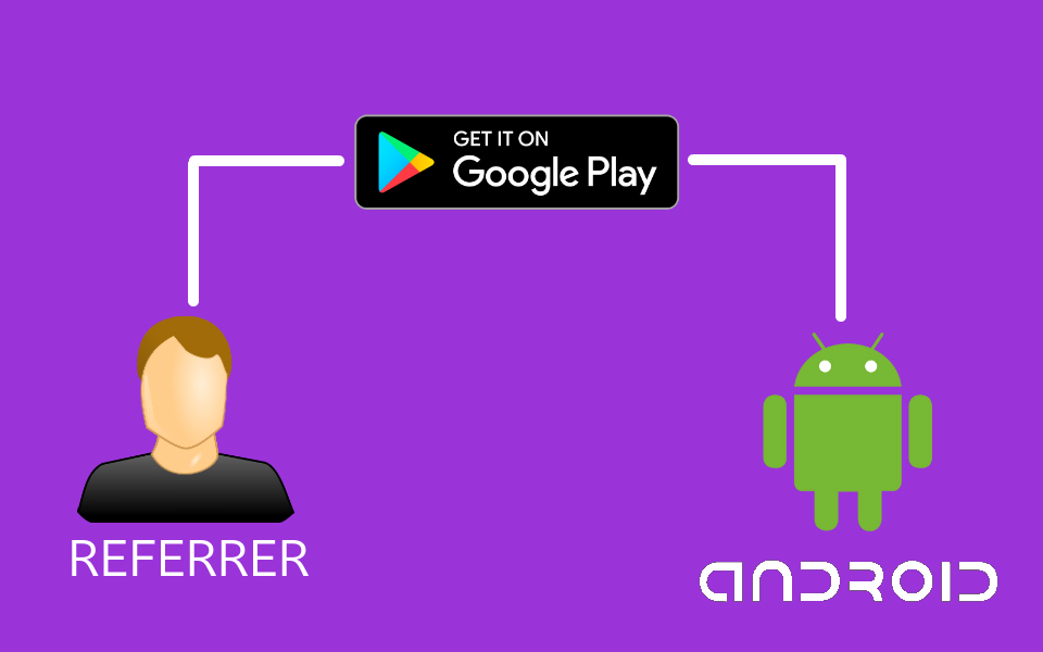 Install Referrer for Android using Google Play Campaign Measurement